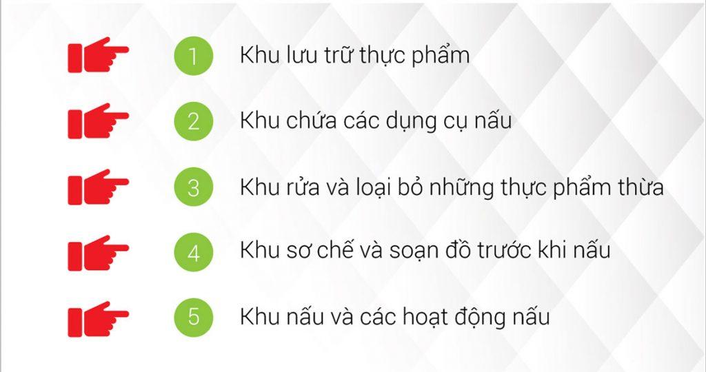 5-tuyet-chieu-de-co-mot-khong-gian-bep-nhu-y-2
