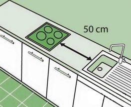 Diện tích phòng bếp tiêu chuẩn và thông số chi tiết