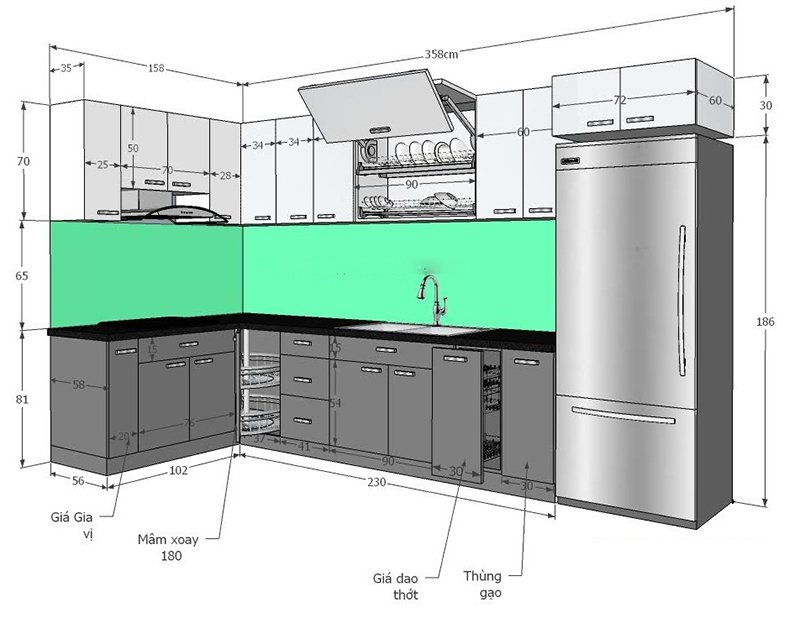 Kích thước tủ bếp tiêu chuẩn