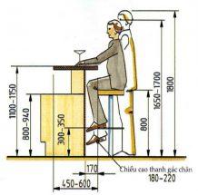 Chiều cao và kích thước quầy bar tiêu chuẩn cho gia đình Việt