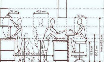 Chiều cao và kích thước quầy bar tiêu chuẩn cho gia đình Việt post image